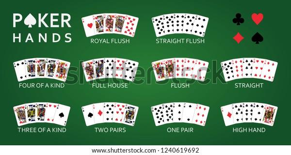 Casino oyunları arasında
