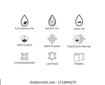 Textile Icon Set of Eco-Solvent Ink, Latex Inc, Cotton, Polyatomic, Spandex, Lather, Fabric