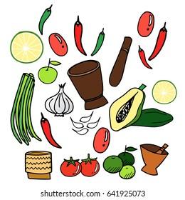 Thai food:Hot and Spicy Papaya Salad