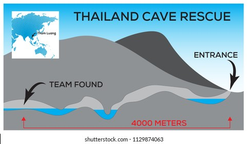 Thailand cave rescue from Tham Luang.