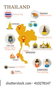 Thailand Map Detail Infographic, Information, Culture, Landmarks, Travel