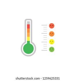 Thermometer-Emotionalskala