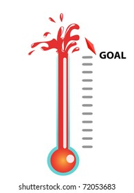 Thermometer graphic showing breaking the goal