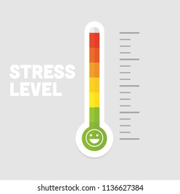 thermometer as stress level scale emotions