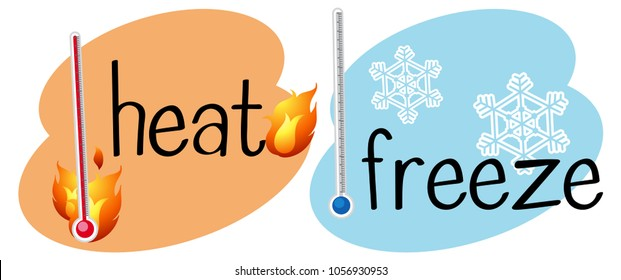Thermometers for heat and frozen illustration