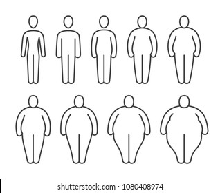 From thin to fat body people pictograms. Different proportions of human bodies. Obese classification vector line icons. Body human thin to fat transformation, change process illustration