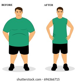 Thin and fat. Obesity. From fat to thin. Before and after. Healthy Lifestyle. The guy becomes thin. Isolated objects. Vector illustration.