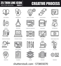Thin line creative process and project workflow icons set for website and mobile site and apps. Pixel Perfect. Editable Stroke. Simple linear pictogram pack. Vector illustration.