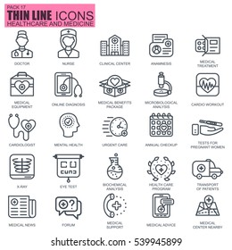 Thin line healthcare and medicine, hospital services, lab analyzes icons set for website and mobile site and apps. Pixel Perfect. Editable Stroke. Simple linear pictogram pack. Vector illustration.