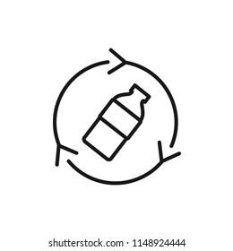 Thin line icon of recycle, eco. Editable vector stroke 64x64 Pixel.