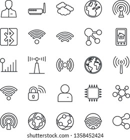 Thin Line Icon Set - antenna vector, clouds, earth, network, share, user, wireless, bluetooth, cellular signal, chip, lock, router, home control app, social media