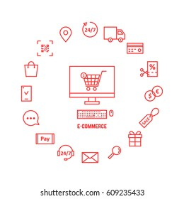 thin line red icons for e-commerce. website shop, market geoloc shipping, 24/7 chat tag and qr code scan concept. flat linear ui logo graphic art banner design illustration on white background