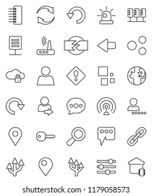 thin line vector icon set - world vector, antenna, server, cloud lock, equalizer, hub, router, share, message, arrow, refresh, redo, undo, loading, chain, route, network document, user, login, key