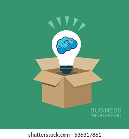Think outside the box creative concept with human brain illustration.Light bulb with brain, thinking outside the box