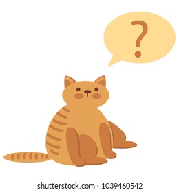 Thinking cat with questions mark above against white background