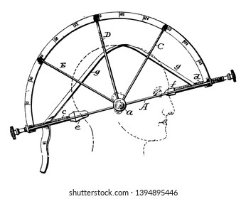 This apparatus features an annular graduated base holding the base parallel to the brain of the subject vintage line drawing or engraving illustration.