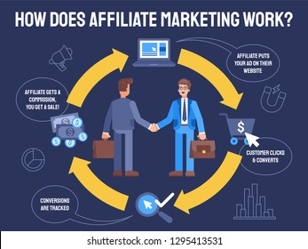 This colorful illustration shows affiliate marketing. Two businessmen wearing suits and ties are shaking hands.