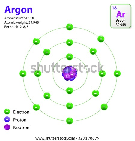 Argon Electron Diagram Introduction To Electrical Wiring Diagrams