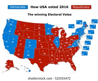 This is how USA voted in the 2016 presidential election showing the electoral votes for each state going to the republicans (red) or to the democrats (blue)