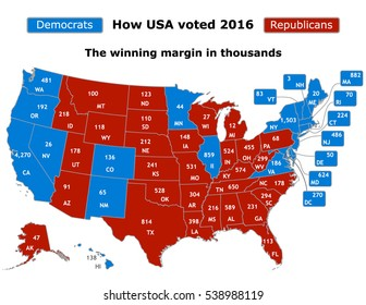 This is how USA voted in the 2016 presidential election showing the winning margin in thousands of votes for each state going to the republicans (red) or to the democrats (blue)