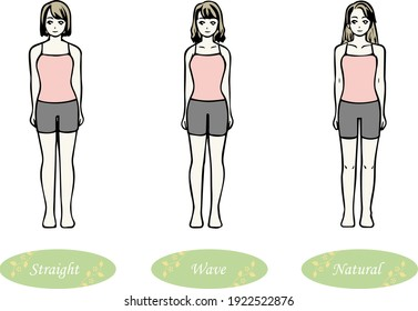This illustration depicts three types of body shapes (straight, wave, and natural) based on skeletal diagnosis.