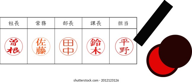 This is an illustration of how to press a seal. Japanese is a major Japanese surname. Sone, Sato, Tanaka, Suzuki, Hirano.