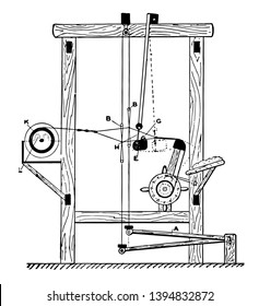 This illustration represents function of Hand Loom, vintage line drawing or engraving illustration.
