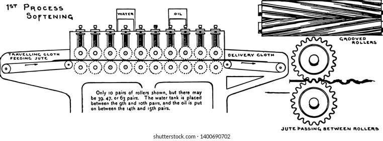 Corrugator Machine Images, Stock Photos & Vectors | Shutterstock