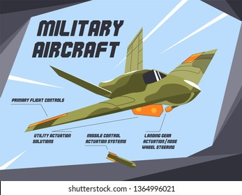 Aircraft Control Wheel Images, Stock Photos & Vectors