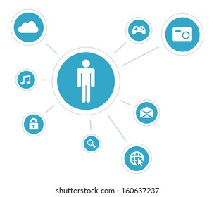 This image is a vector file representing a User Center Design App design concept. / User Centered Design App / User Centered Design App