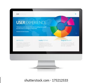 This image is a vector file representing a computer monitor display isolated with an user experience website./User Experience Computer Monitor Display/User Experience Computer Monitor Display