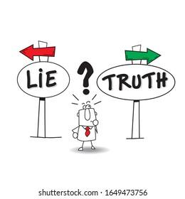 Cet homme ne sait pas. doit-il mentir ou dire la vérité? C'est la question...