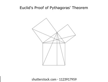 This is the proof of Pythagoras' theorem by Euclid in Elements. Mathematically aesthetic.