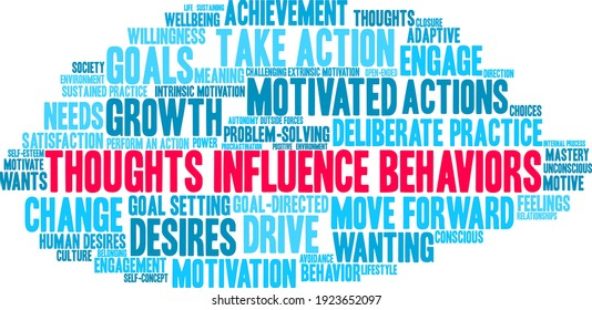 Thoughts Influence Behaviors word cloud on a white background.