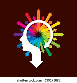 Thoughts and options illustration of head with arrows