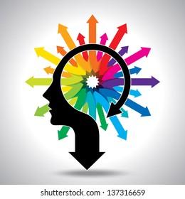 Gedanken und Optionen. Vektorgrafik des Kopfes mit Pfeilen