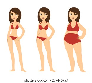 Three cartoon young women of various body types: skinny, average and chubby. The three girls wear same sets of red bikinis. Before and after.