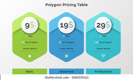 Three hexagons with price indication, place for text and check list. Subscription plans to choose. Infographic design template. Vector illustration for online storage or cloud service website.