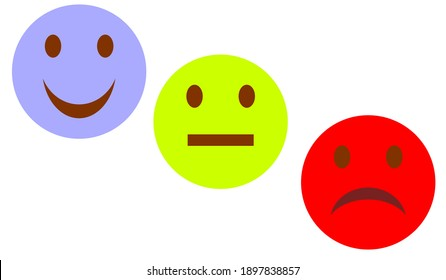 three icons of happy, neutral, and sad to illustrate sentiments