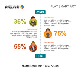 Three options percentage chart. Business data. Startup, career, diagram. Creative concept for infographic, templates, presentation. Can be used for topics like analysis, management, research.