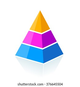 Three parts layered vector pyramid illustration isolated on white background