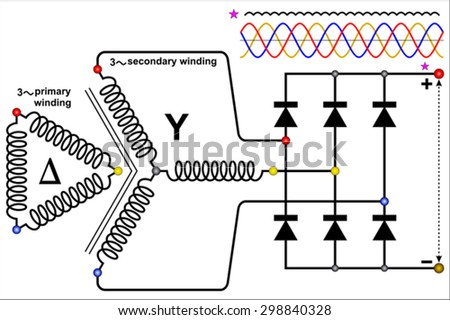 Three Phase Full Wave Rectifier Circuit Stock Vector (Royalty Free on boost converter, flyback converter, uninterruptible power supply, 3 phase cable, 3 phase switchgear, 3 phase converter, 3 phase power supply, 3 phase signal, switched-mode power supply, 3 phase current, 3 phase cycloconverter, phase converter, 3 phase washer, 3 phase filter, 3 phase socket, variable-frequency drive, voltage doubler, 3 phase blender, silicon controlled rectifier, surge protector, 3 phase power inverter, 3 phase motor, 3 phase voltage, 3 phase contactor, electrical ballast, power inverter, 3 phase ac, 3 phase ic, 3 phase sensor, voltage multiplier, buck converter, 3 phase coil, circuit breaker, 3 phase wire, dc-to-dc converter,