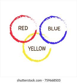 Three primary colors.