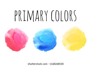 Three primary colors. Red, Yellow and Blue.