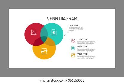 Three section Venn diagram