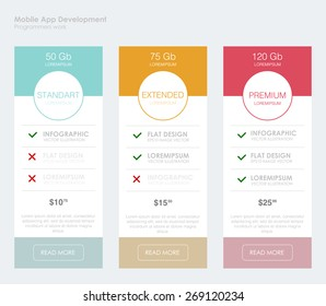 three tariffs. interface for the site. ui ux vector banner for web app. Pastel pricing table, banner, order, box, button, list and bullet with plan for website in flat design / style