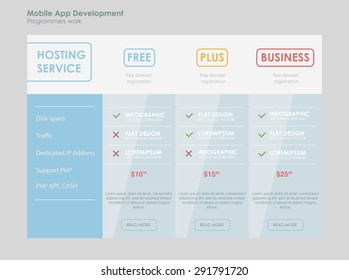 Three tariffs. interface for the site. ui ux vector banner for web app. interface for the site.  Pastel pricing table, banner, order, box, button, list and bullet with plan for website in flat design