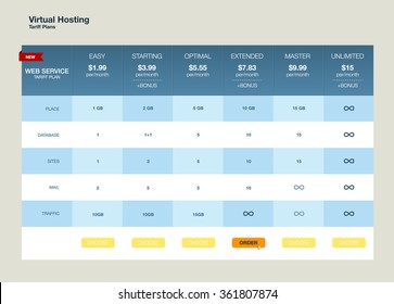 Three tariffs. interface for the site. ui ux vector banner for web app. Pricing Table Template with Three Plan Type. Table of tariff plans for virtual hosting