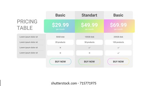 Three tariffs. interface for the site. ui ux vector banner for web app. Pricing Table Template with Three Plan Type. Template of tariffs with neon gradient.