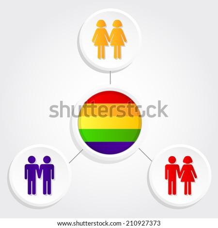Geradeaus Typ schwulen Sex